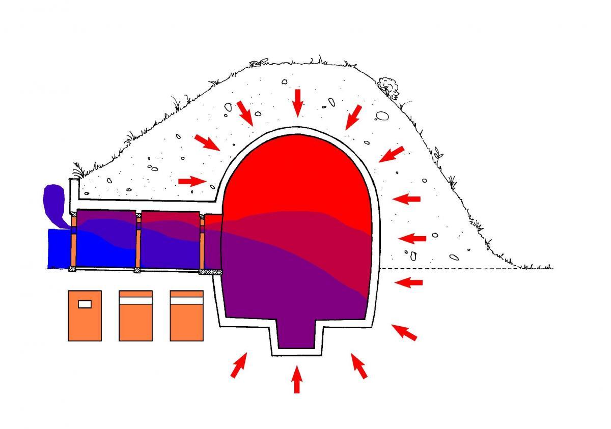 Hoe een ijskelder inrichten voor overwinterende vleermuizen ecopedia - Hoe een lange smalle gang te versieren ...
